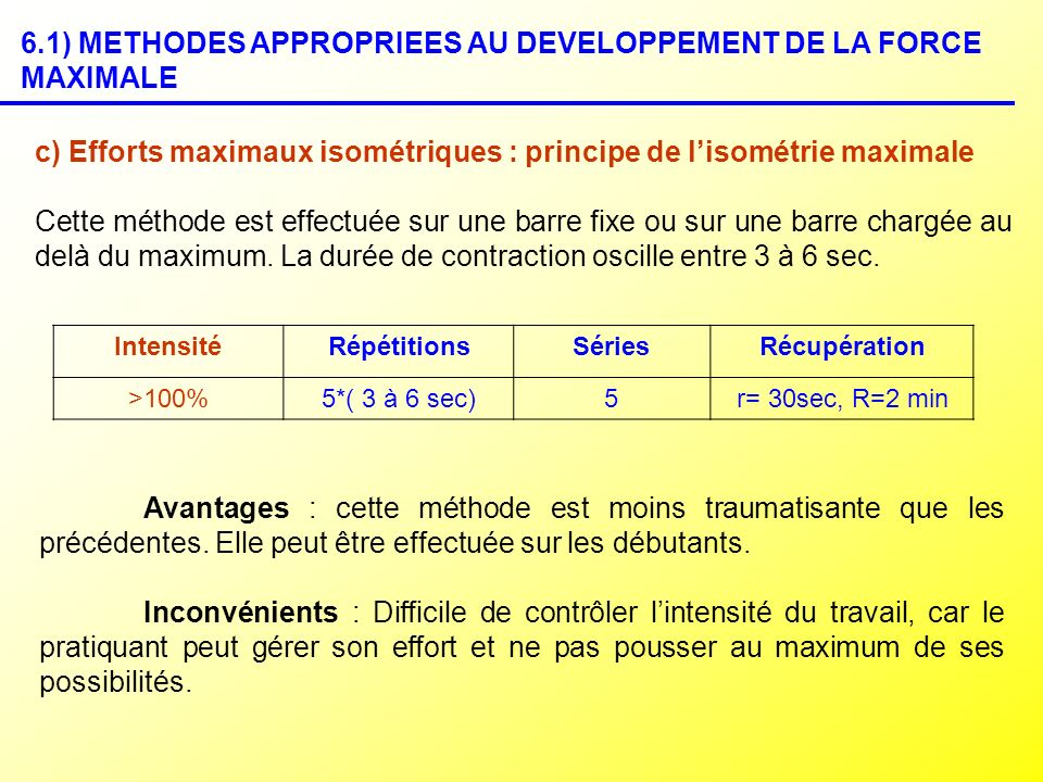 6.1) METHODES APPROPRIEES AU DEVELOPPEMENT DE LA FORCE MAXIMALE