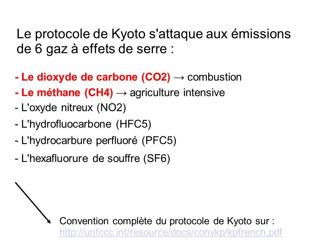 Le protocole de Kyoto s attaque aux émissions de 6 gaz à effets de serre :