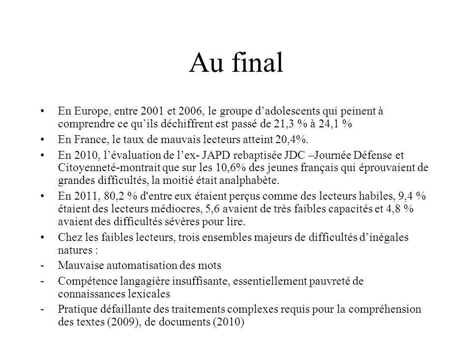 Au final En Europe, entre 2001 et 2006, le groupe d'adolescents qui peinent à comprendre ce qu'ils déchiffrent est passé de 21,3 % à 24,1 %