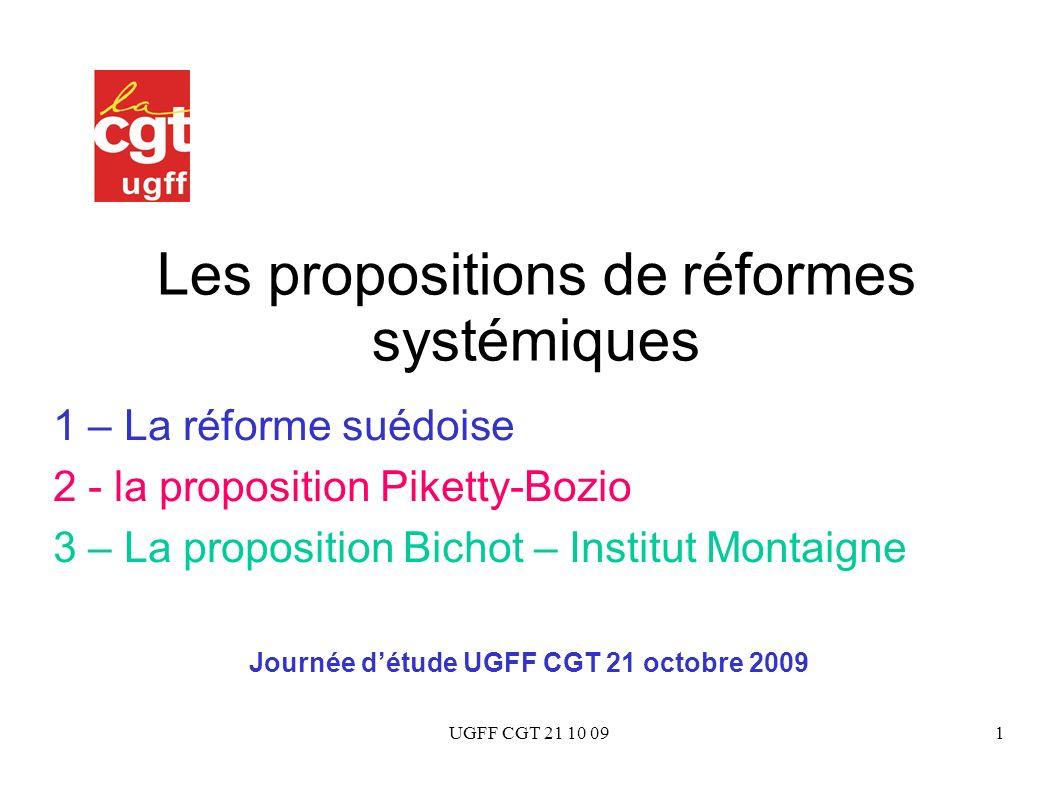 Les propositions de réformes systémiques
