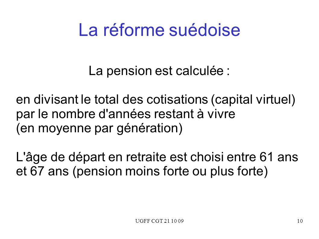 La pension est calculée :