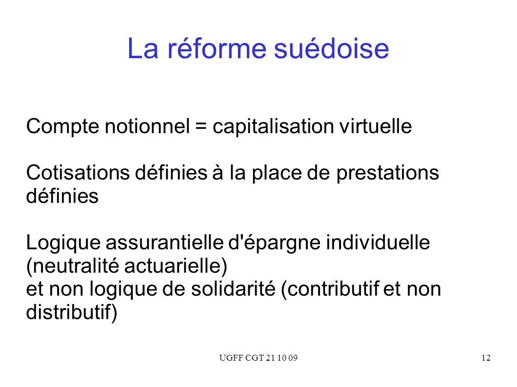La réforme suédoise Compte notionnel = capitalisation virtuelle