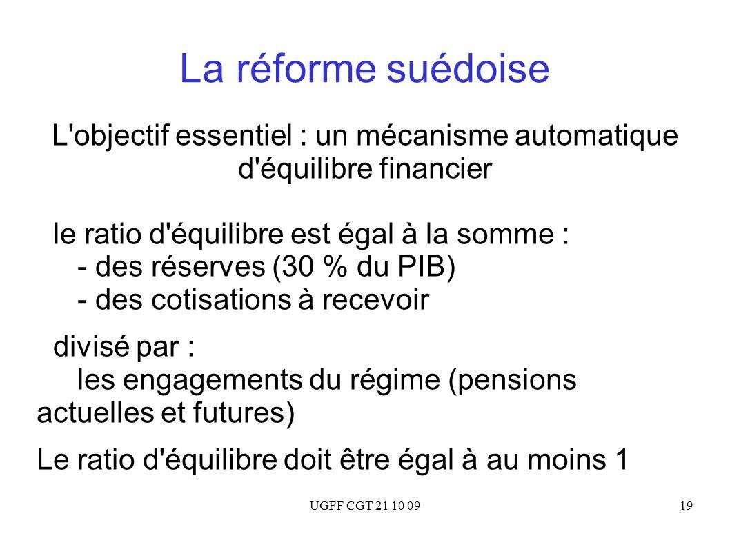 L objectif essentiel : un mécanisme automatique d équilibre financier