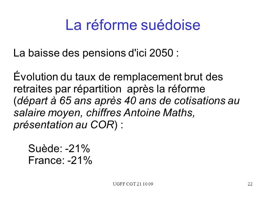 La réforme suédoise La baisse des pensions d ici 2050 :
