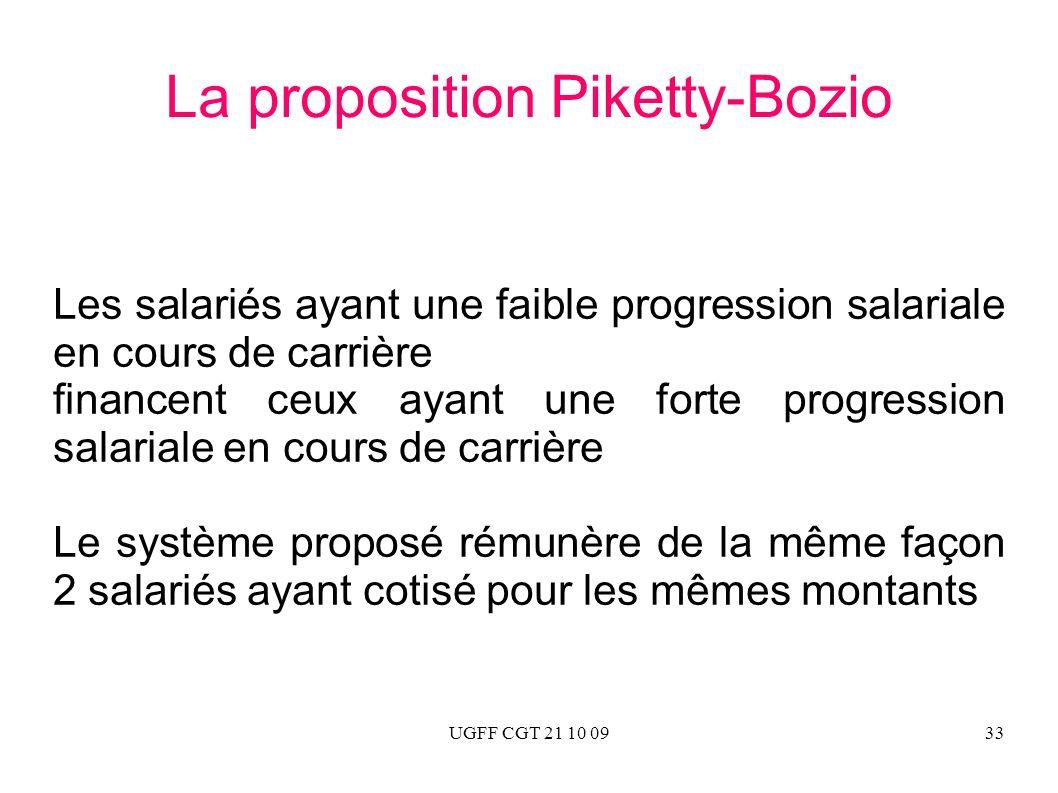 La proposition Piketty-Bozio