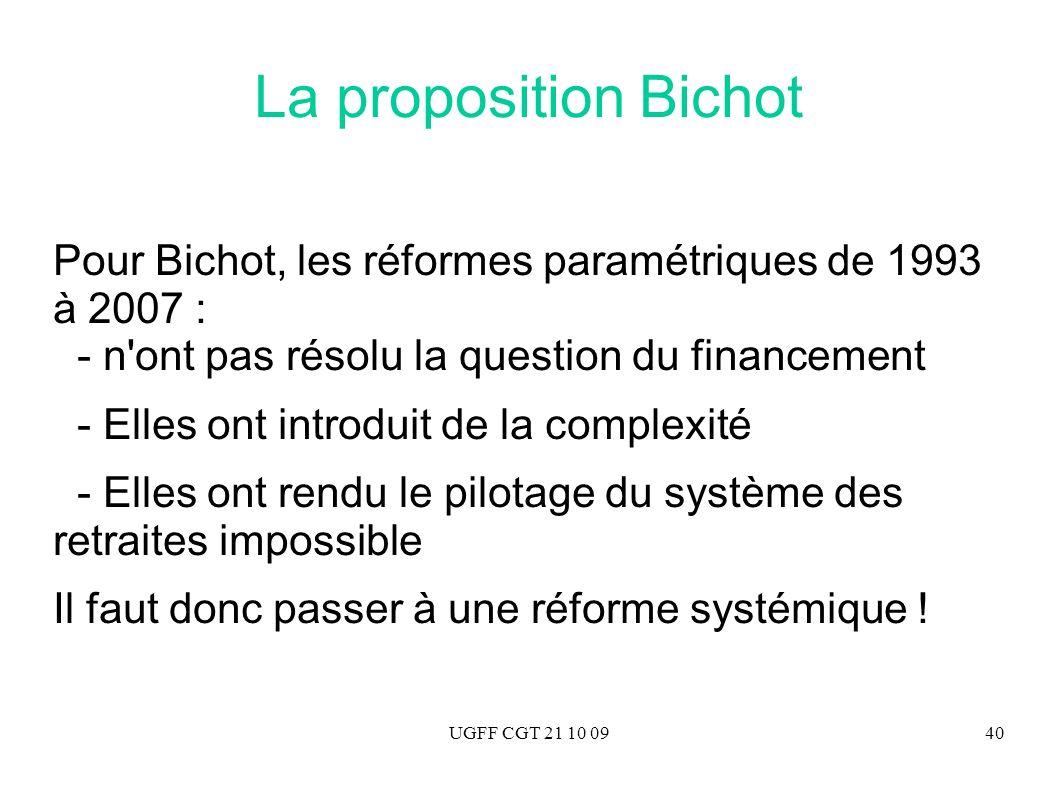 La proposition Bichot Pour Bichot, les réformes paramétriques de 1993 à 2007 : - n ont pas résolu la question du financement.