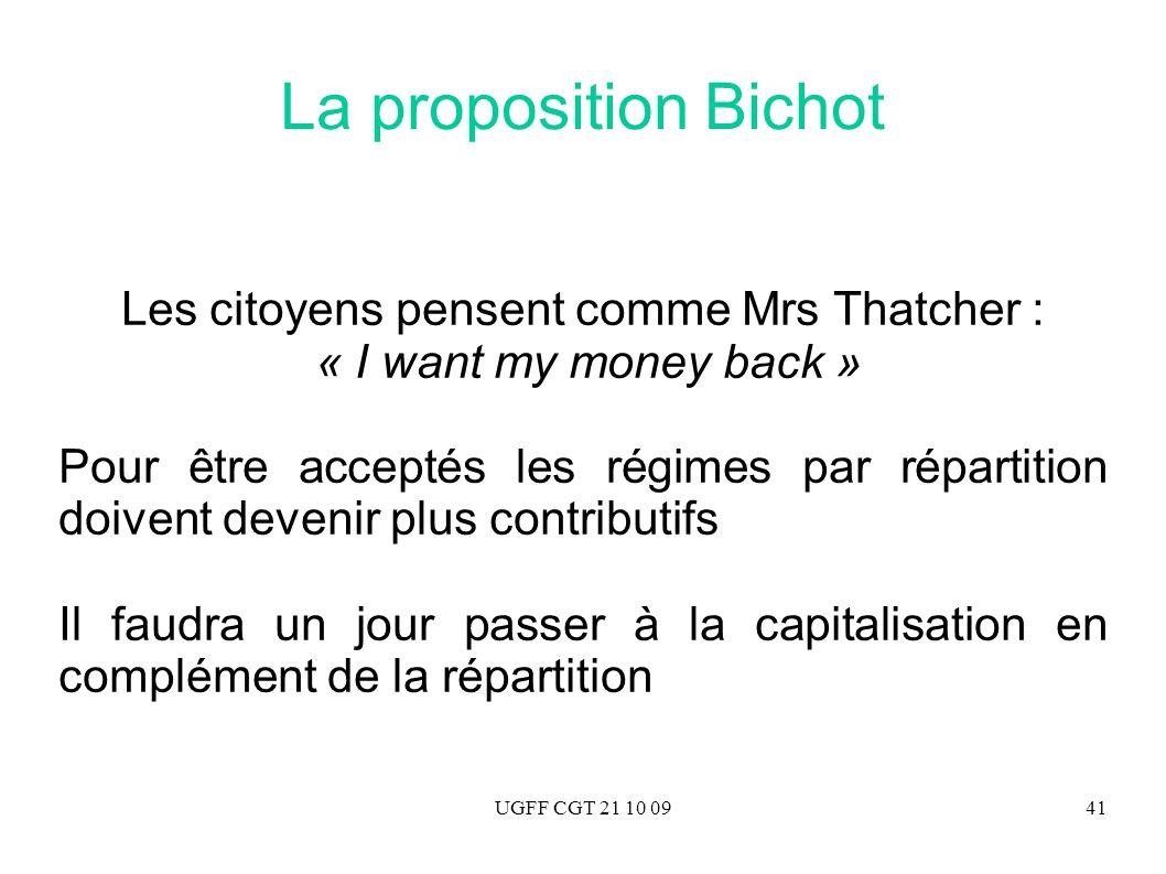 Les citoyens pensent comme Mrs Thatcher :