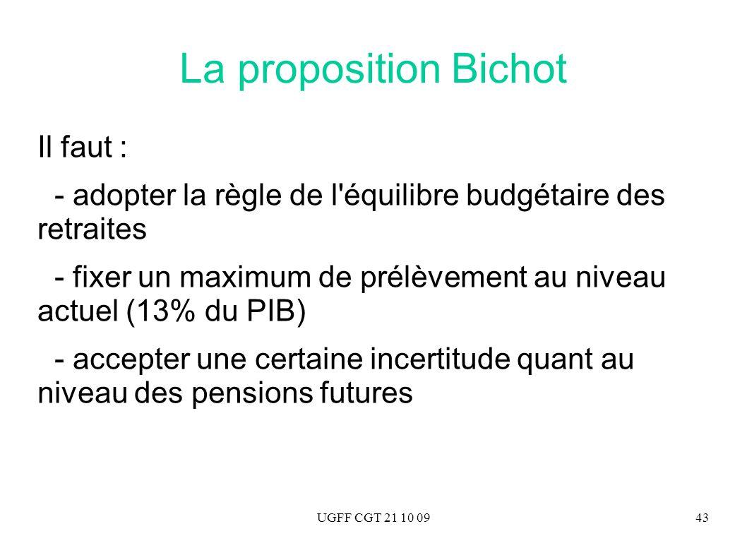 La proposition Bichot Il faut :