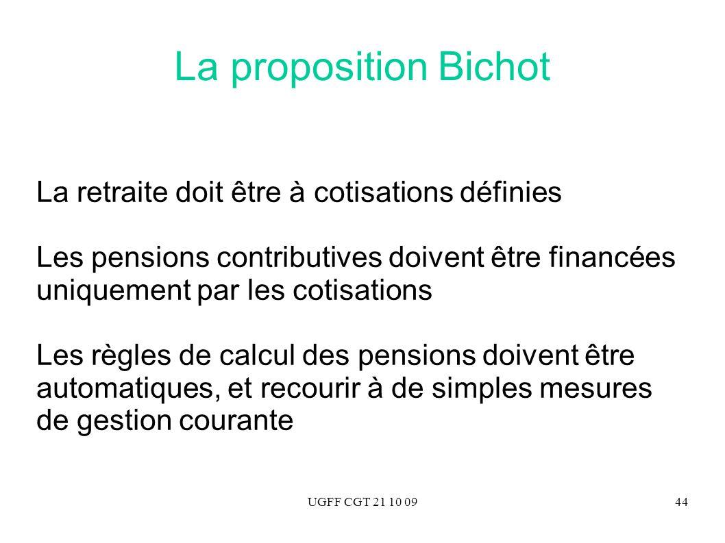 La proposition Bichot La retraite doit être à cotisations définies