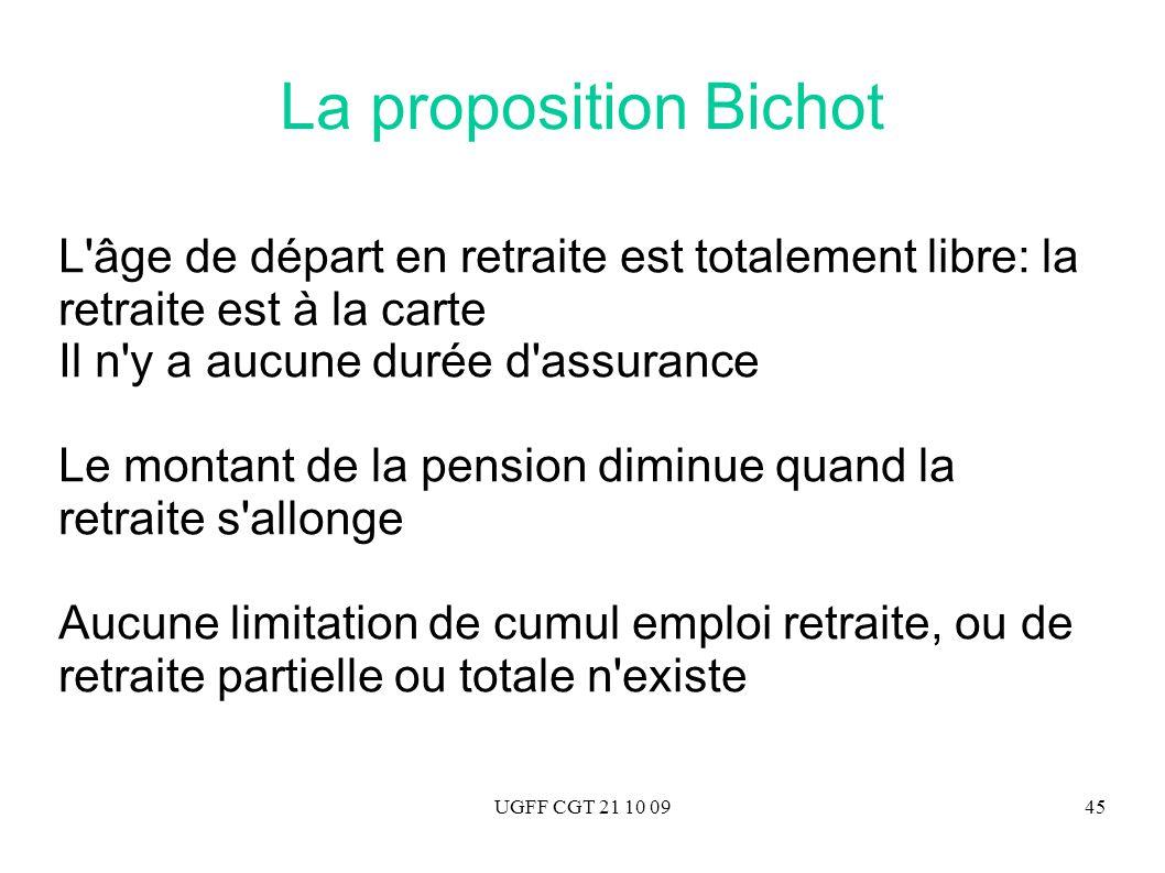 La proposition Bichot L âge de départ en retraite est totalement libre: la retraite est à la carte.