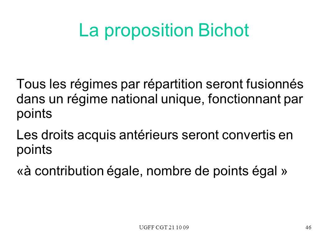 La proposition Bichot Tous les régimes par répartition seront fusionnés. dans un régime national unique, fonctionnant par points.