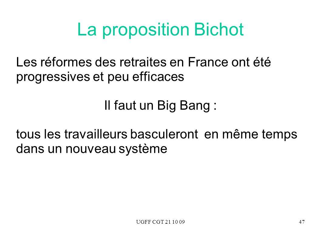 La proposition Bichot Les réformes des retraites en France ont été progressives et peu efficaces. Il faut un Big Bang :