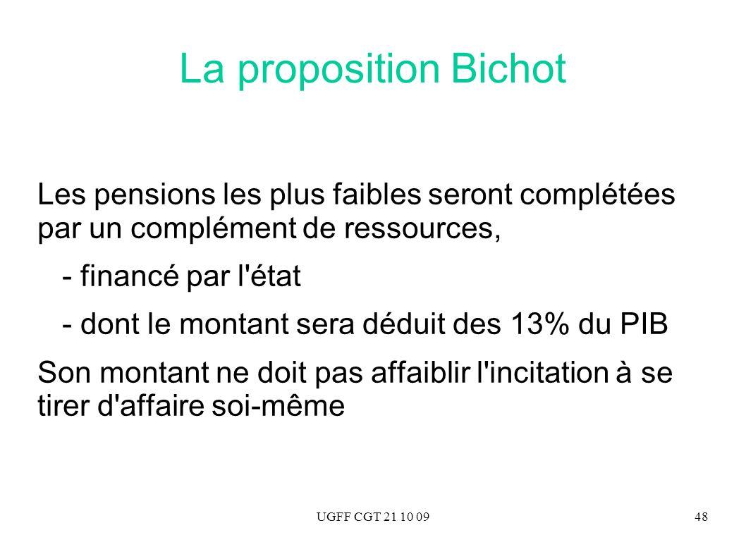 La proposition Bichot Les pensions les plus faibles seront complétées par un complément de ressources,