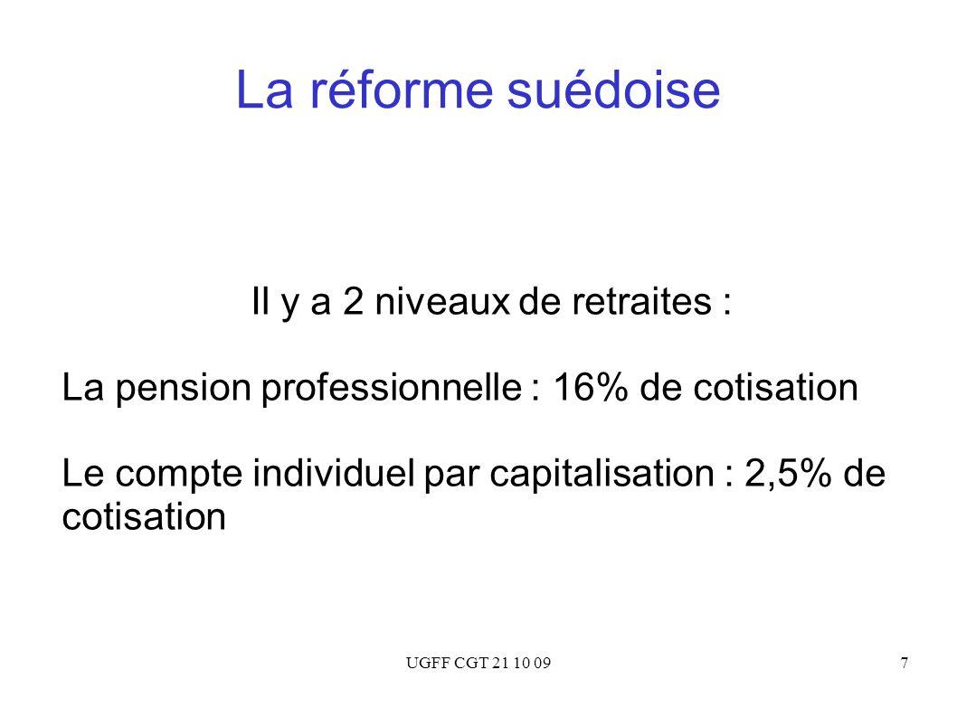 Il y a 2 niveaux de retraites :