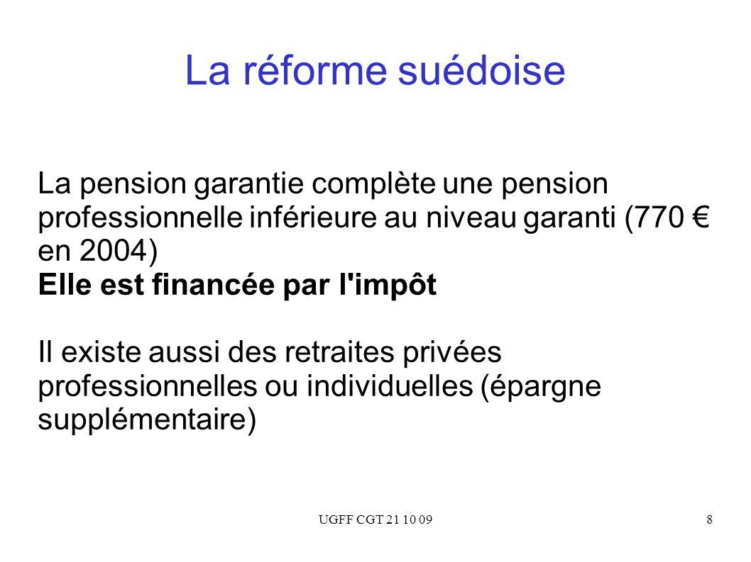 La réforme suédoise La pension garantie complète une pension professionnelle inférieure au niveau garanti (770 € en 2004)
