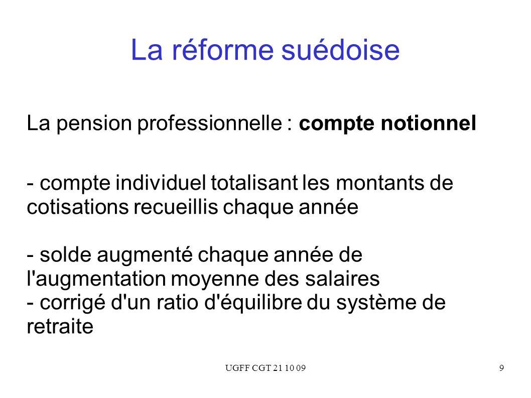 La réforme suédoise La pension professionnelle : compte notionnel