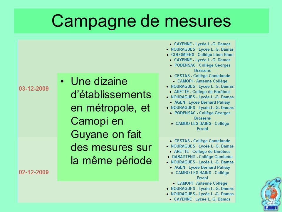 Campagne de mesures Une carte des autres mesureurs