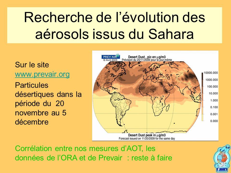 Recherche de l'évolution des aérosols issus du Sahara