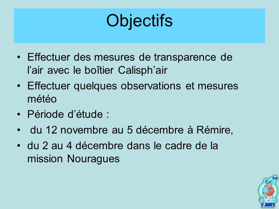 Objectifs Effectuer des mesures de transparence de l'air avec le boîtier Calisph'air. Effectuer quelques observations et mesures météo.