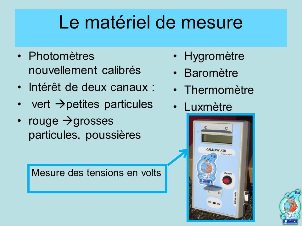 Le matériel de mesure Photomètres nouvellement calibrés