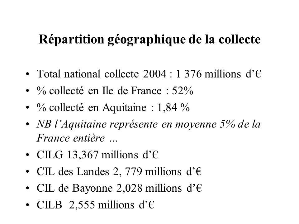 Répartition géographique de la collecte