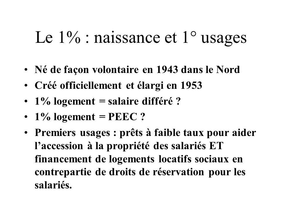Le 1% : naissance et 1° usages