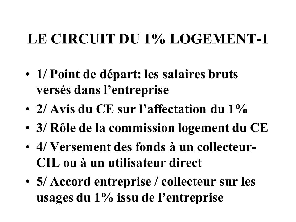 LE CIRCUIT DU 1% LOGEMENT-1