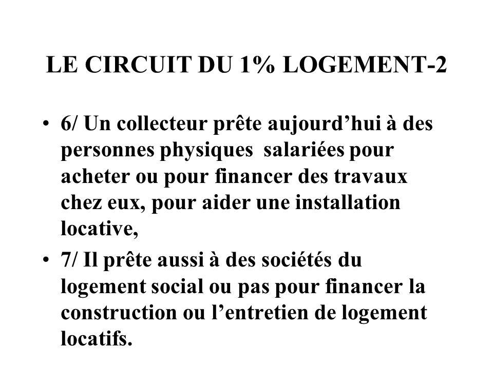 LE CIRCUIT DU 1% LOGEMENT-2