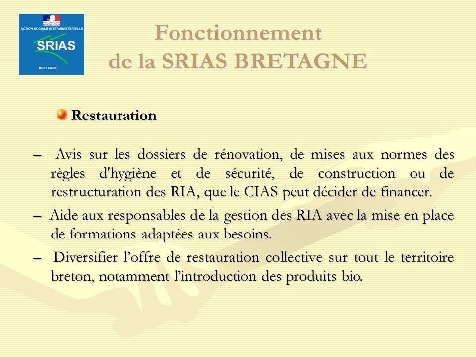 Fonctionnement de la SRIAS BRETAGNE