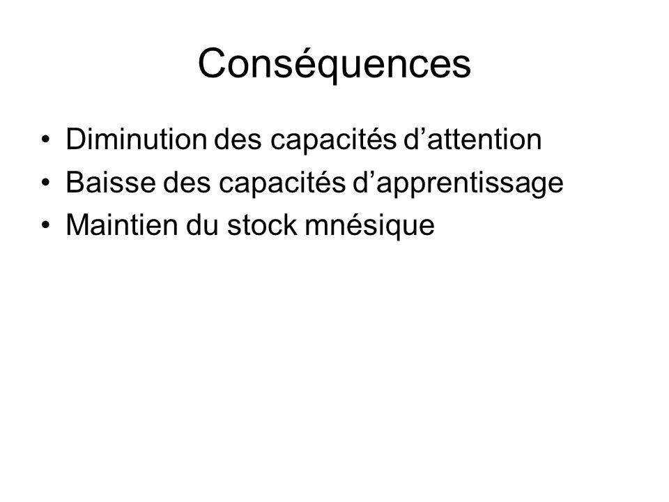 Conséquences Diminution des capacités d'attention