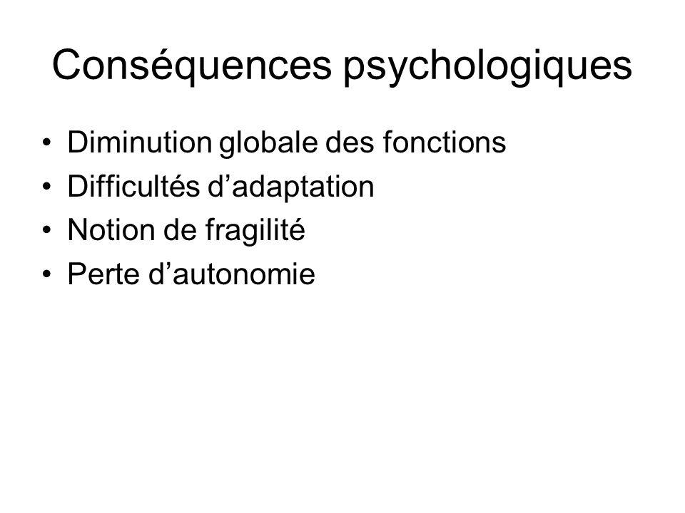 Conséquences psychologiques
