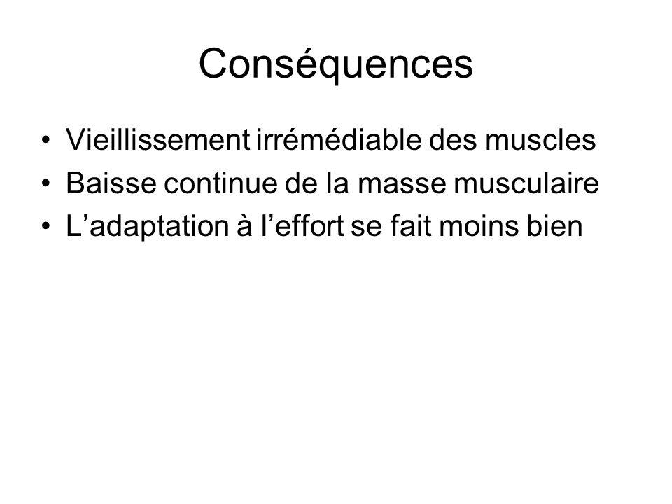 Conséquences Vieillissement irrémédiable des muscles