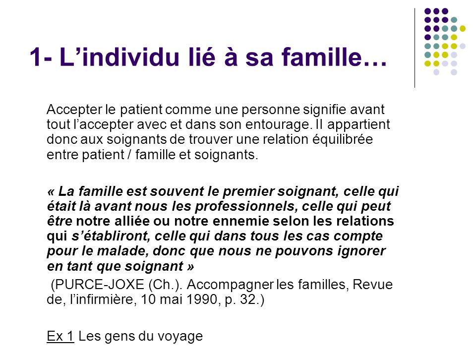 1- L'individu lié à sa famille…
