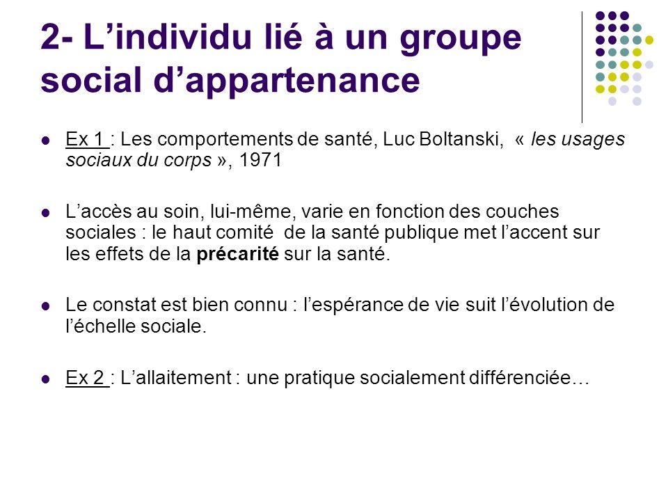 2- L'individu lié à un groupe social d'appartenance
