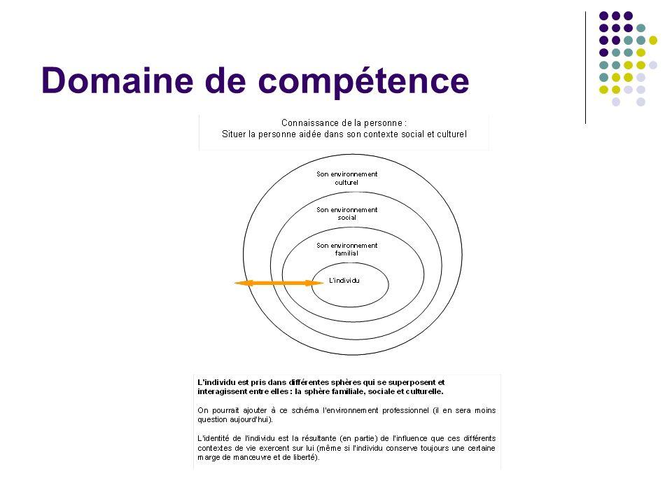 Domaine de compétence