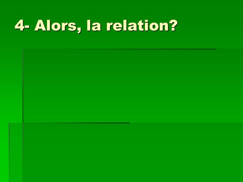 4- Alors, la relation