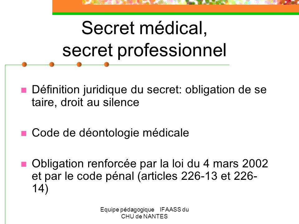 Secret médical, secret professionnel