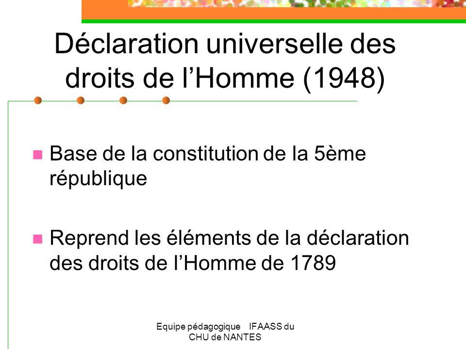 Déclaration universelle des droits de l'Homme (1948)