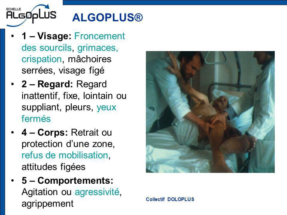 ALGOPLUS® 1 – Visage: Froncement des sourcils, grimaces, crispation, mâchoires serrées, visage figé.