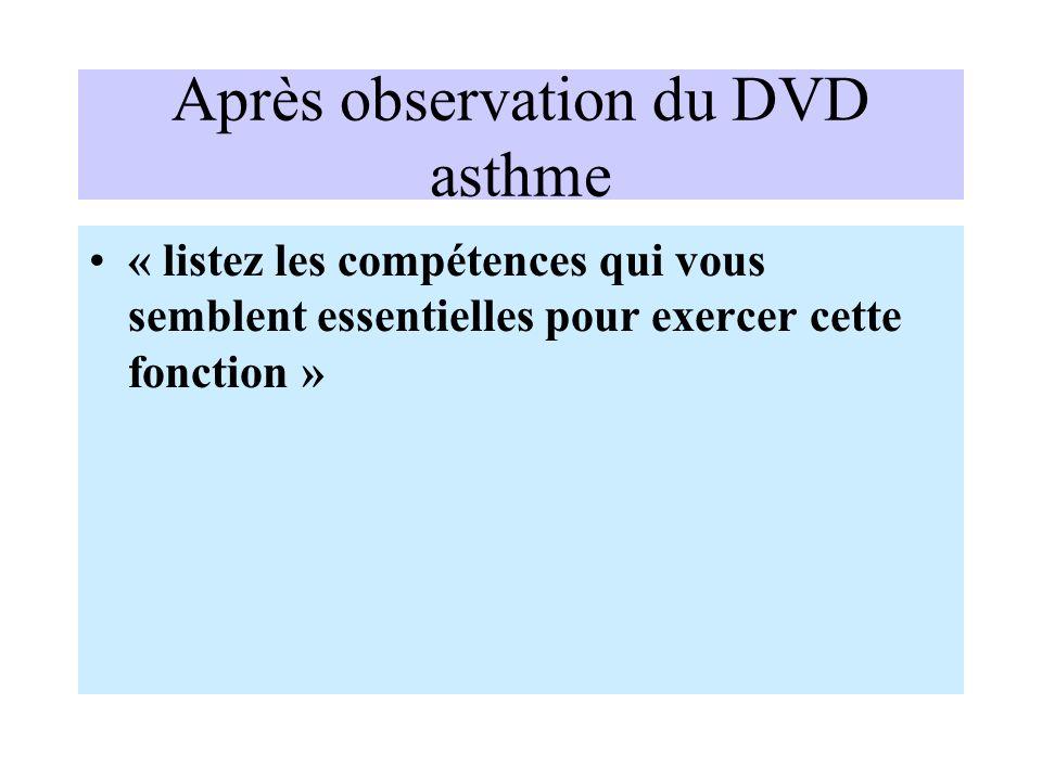 Après observation du DVD asthme