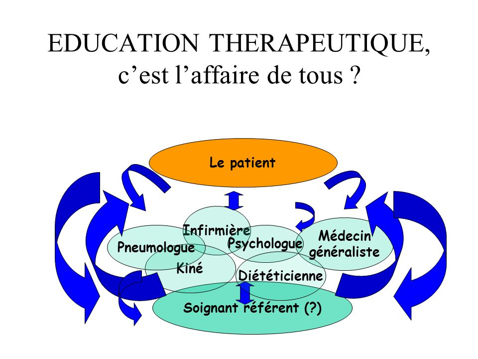 EDUCATION THERAPEUTIQUE, c'est l'affaire de tous