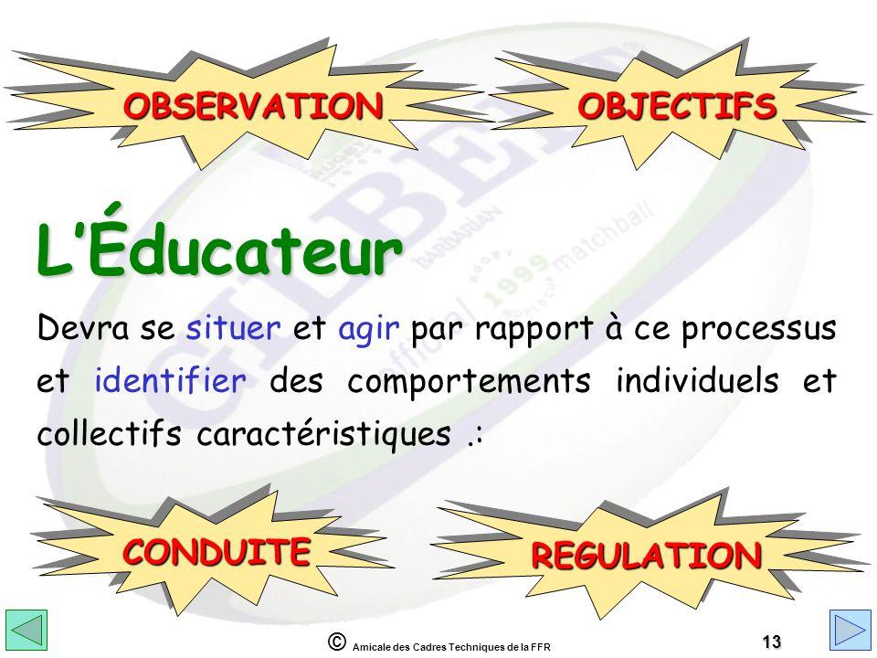 L'Éducateur OBSERVATION OBJECTIFS