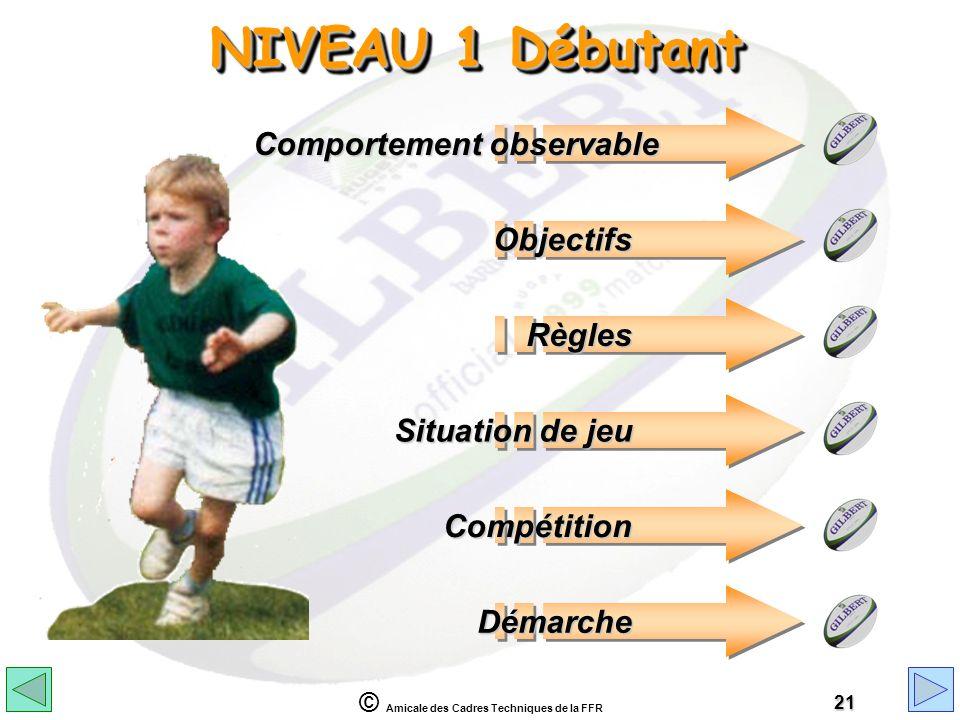 NIVEAU 1 Débutant Comportement observable Objectifs Règles