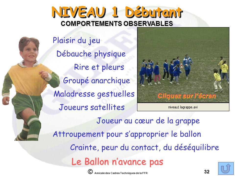 NIVEAU 1 Débutant Le Ballon n'avance pas Plaisir du jeu