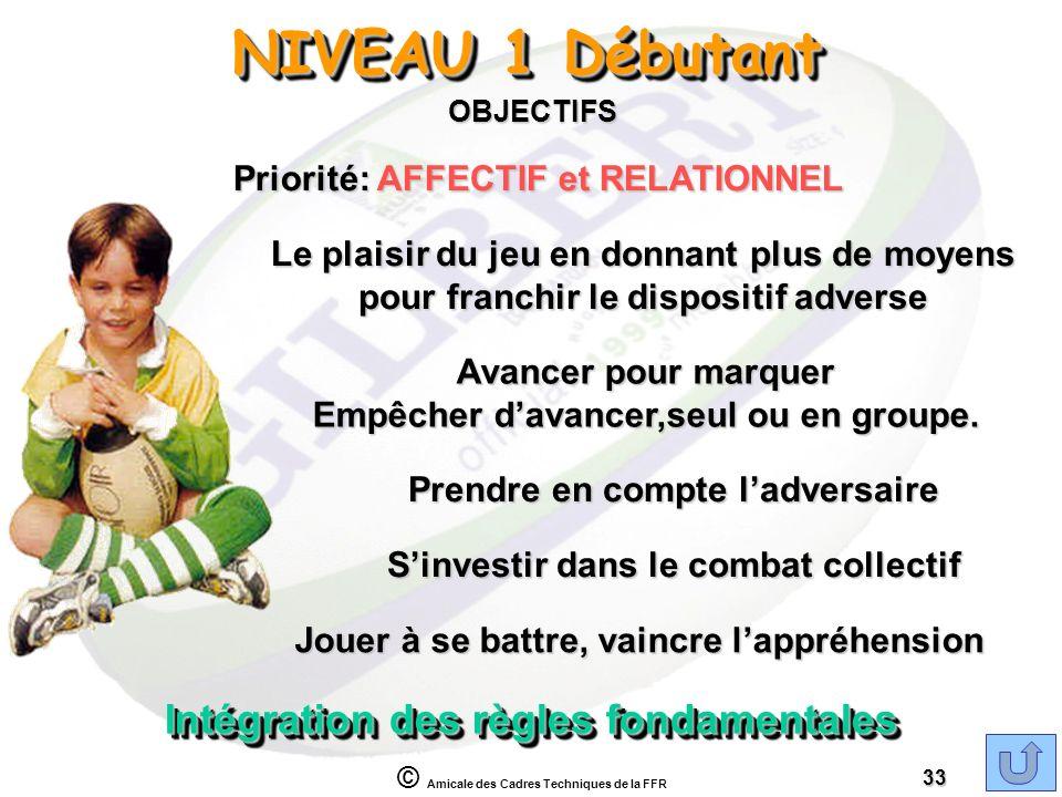 NIVEAU 1 Débutant Intégration des règles fondamentales