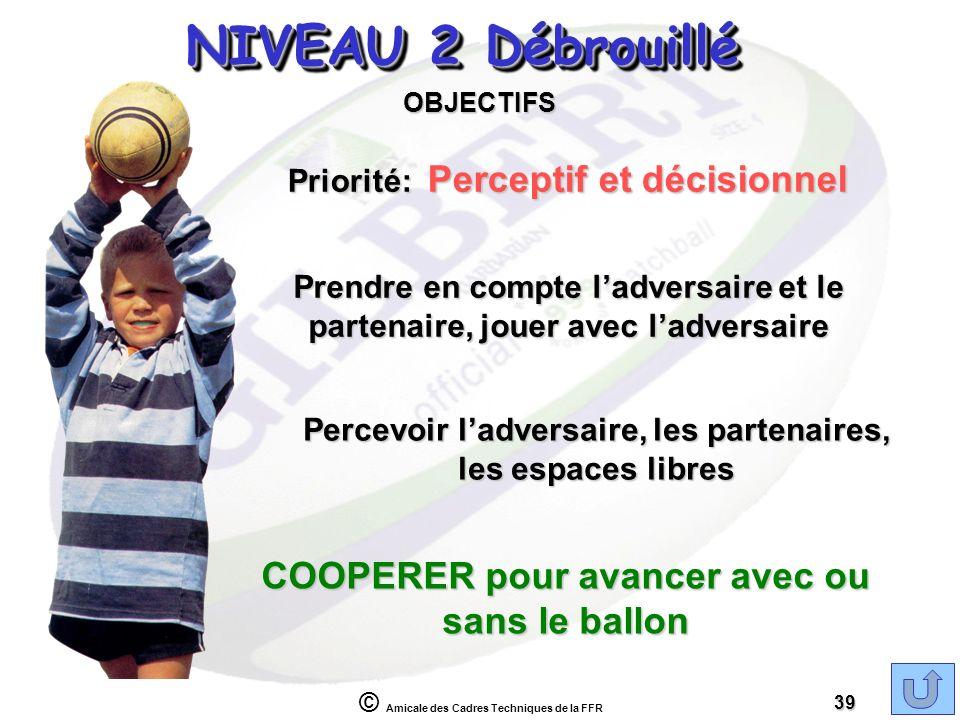 NIVEAU 2 Débrouillé COOPERER pour avancer avec ou sans le ballon