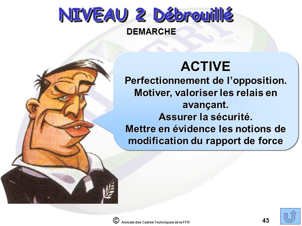 NIVEAU 2 Débrouillé ACTIVE Perfectionnement de l'opposition.