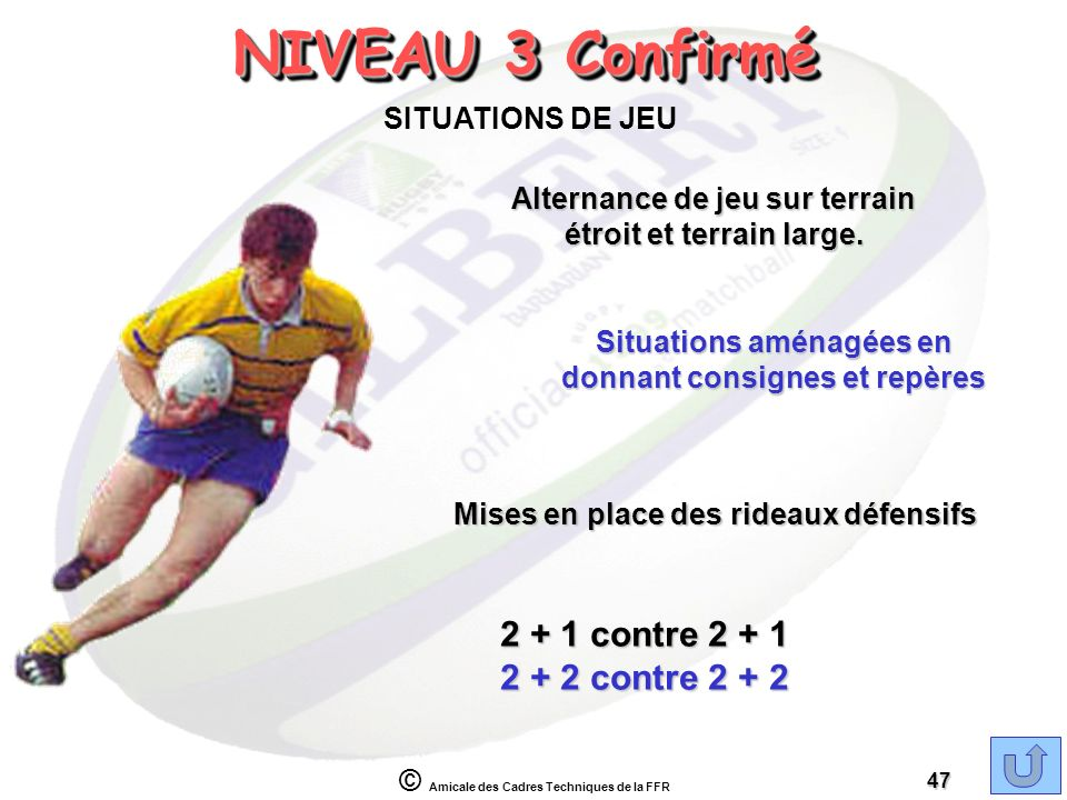 NIVEAU 3 Confirmé 2 + 1 contre 2 + 1 2 + 2 contre 2 + 2