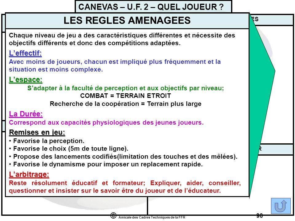 CANEVAS – U.F. 2 – QUEL JOUEUR