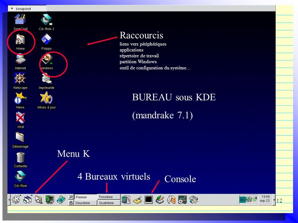 Raccourcis BUREAU sous KDE (mandrake 7.1) Menu K 4 Bureaux virtuels